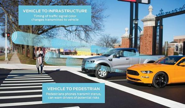 Ford commits to 'talking' and 'listening' vehicles in 2022