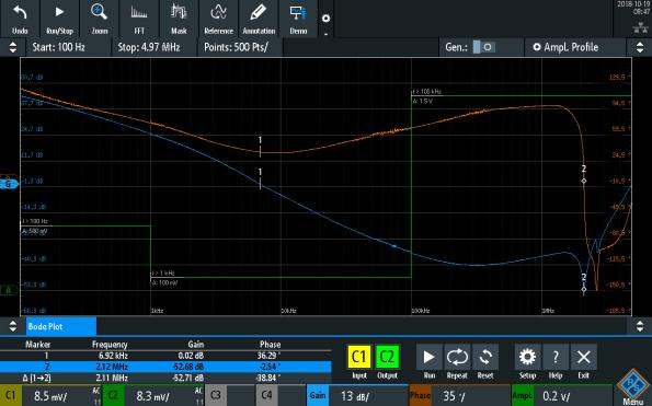 Oscilloscopes enable frequency response analysis using Bode plots