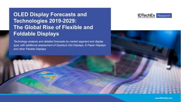 The global rise of flexible and foldable displays: an IDTechEx view