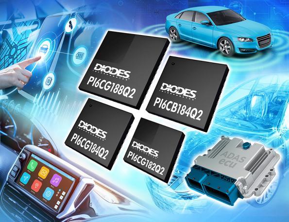 Automotive-compliant PCIe 4.0 clocks