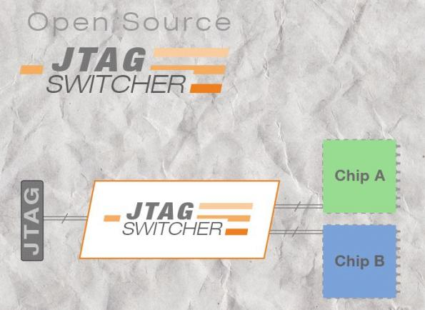 JTAG Switcher VHDL source code released into public domain