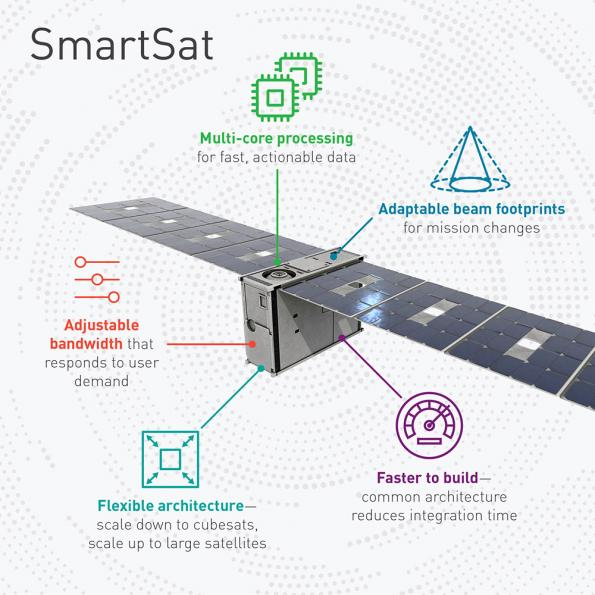 Lockheed Martin to debut tiny smart satellites