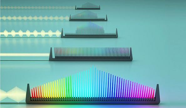 On-chip electro-optic frequency comb can be tuned using microwave