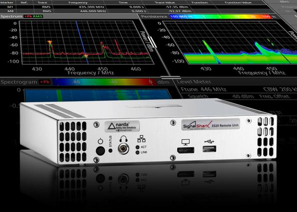 Remote real-time spectrum analyser for radio-monitoring applications