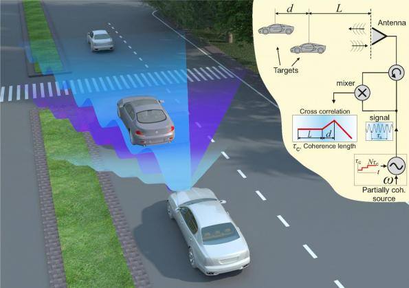 Low-bandwidth radar improves detection of objects