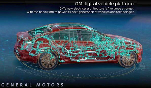 New GM digital vehicle platform to enable future technologies