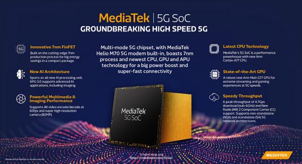 MediaTek 5G ready with latest 7nm SoC