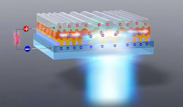 Organic laser diodes become a reality