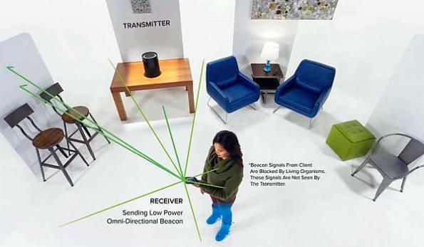 Wireless charging at a distance technology approved by FCC