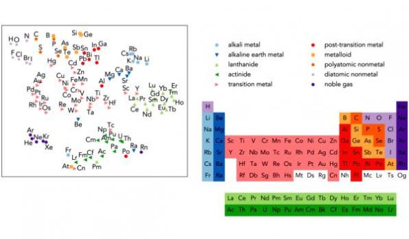 Algorithm mines materials science literature for new discoveries