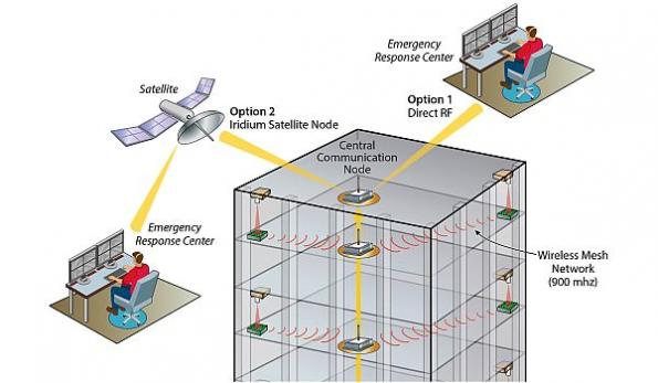 Optical sensor tech evaluates earthquake building damage