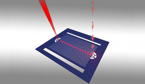 Quantum dot breakthrough 'connects the dots' for new technologies