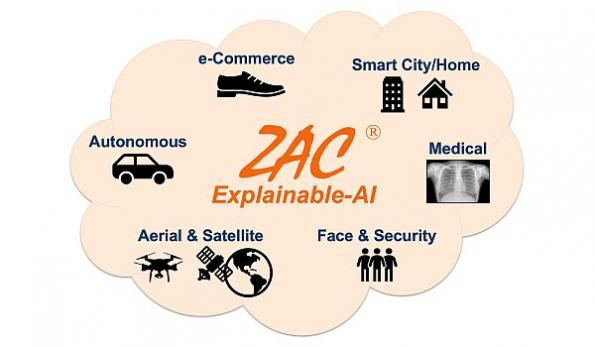 Explainable-AI startup funded for drone vision by USAF