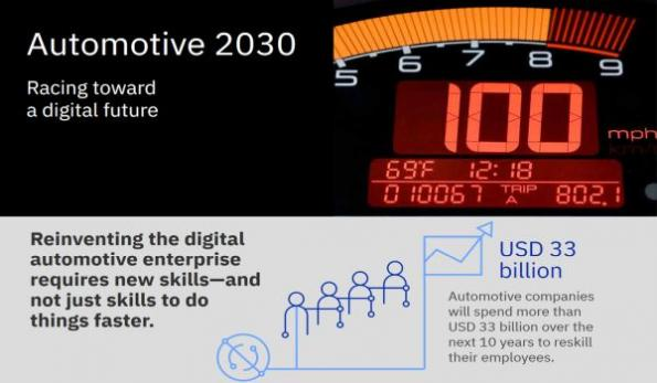 IBM: Auto brands facing 'digital revolution'