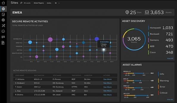 Industrial cybersecurity platform scales from single site to enterprise