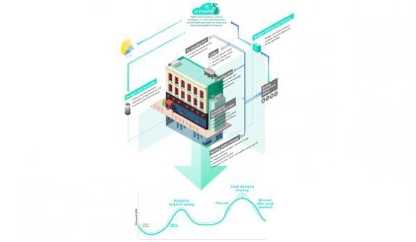 Smart building management goes autonomous
