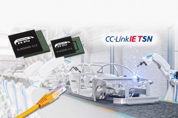 Ethernet TSN controller