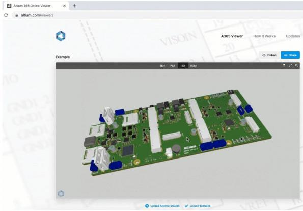 Pcb Design Sharing And Visualization Through The Cloud