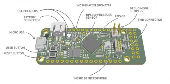 Antmicro in Sweden is enabling the QuickFeather low power board for machine learning in the Internet of Things (IoT)