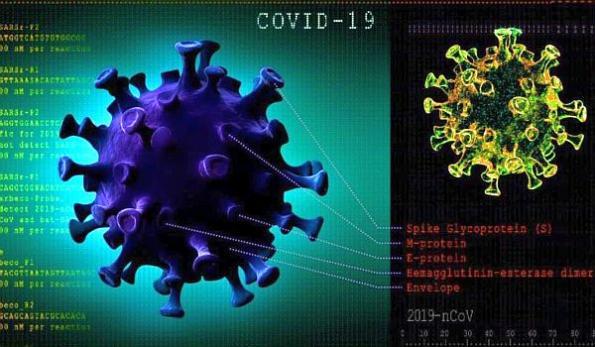 COVID-19 HPC Consortium brings supercomputing resources to virus fight