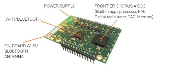 Frontier Smart Technologies has added links to its digital radio chips for podcasts around the Covid-19 outbreak.