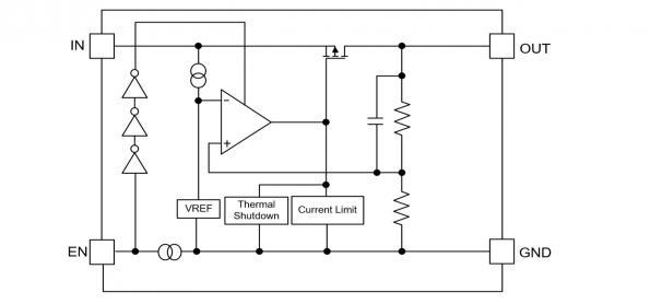 250mA LDO for noise sensitive designs