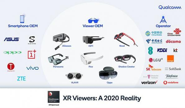 XR viewers coming to 5G smartphones in 2020