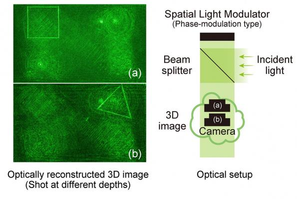 Fast algorithms enable 3D holograms without GPUs