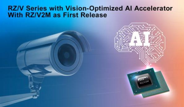 Vision AI MPUs for real-time human, object recognition