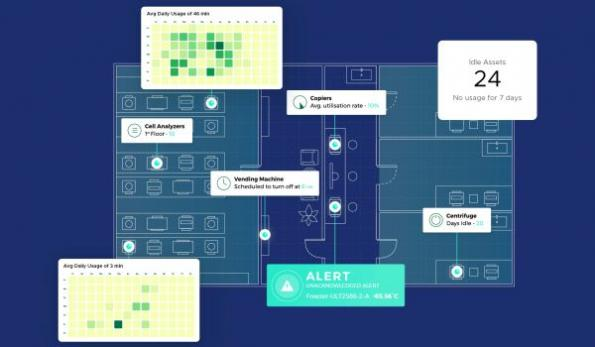 Scalable IoT system uses smart plugs to manage assets