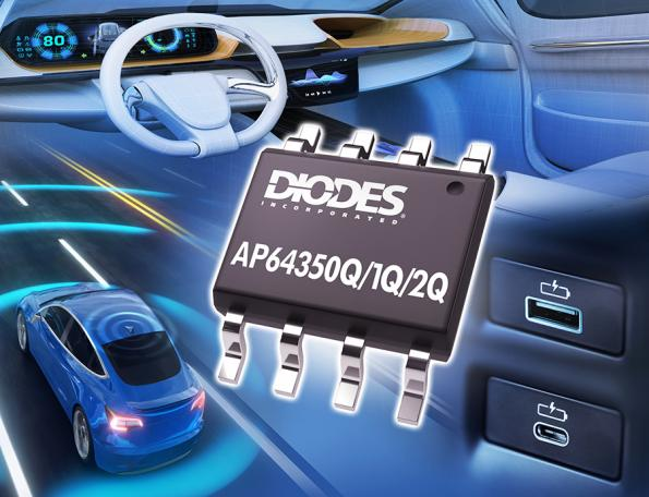 The AP6435xQ 3.5A, 40V synchronous buck converter series from Diodes is designed for automotive point of load (POL) applications.