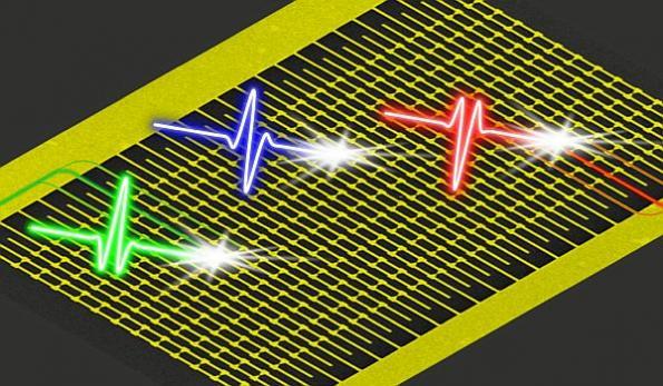 On-chip light field detection promises petahertz electronics