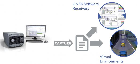 Software accelerates GNSS product development