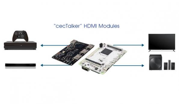 HDMI module connects devices to enable new operations