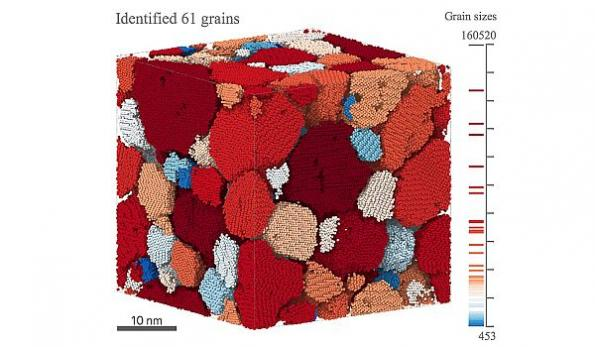 ML algorithm captures 3D microstructures in real time