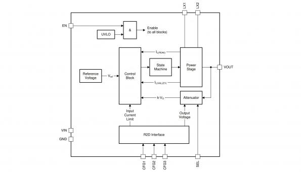 DC-DC converter has programmable input current limit and dynamic voltage scaling