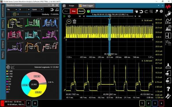 Current waveform analyser detects hardware Trojan malware