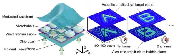 Digital microbubble array creates ultrasound holograms
