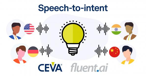 AI driven multilingual speech for intelligent edge devices