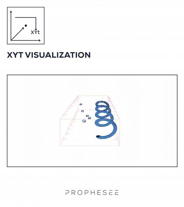 Kit provides algorithms for neuromorphic image sensor