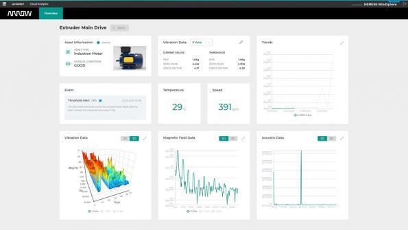 Arrow brings together IIoT cloud analytics for Industry 4.0