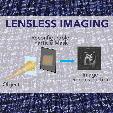 Multishot lensless camera could aid disease diagnosis, improve cellphones