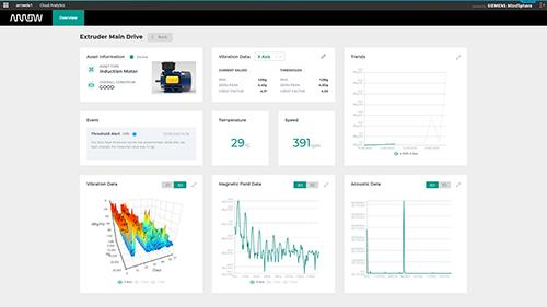 Arrow Electronics has worked with codestryke, Shiratech and Siemens to develop an end-to-end cloud analytics system for the Industrial Internet of Things (IIoT)