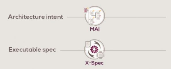Arteris IP to acquire French SoC design team