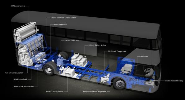 Skeleton in bus graphene ultracapacitor deal