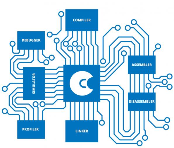 Codasip opens RISC-V design centre in France