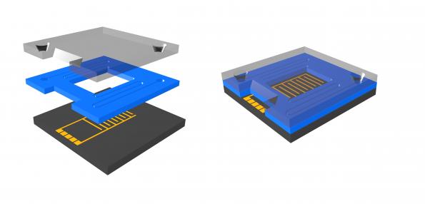 Prototyping platform for silicon microfluidics
