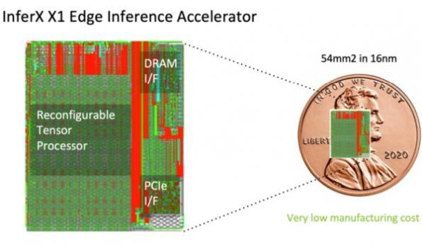 Fastest AI inference chip for edge systems announced