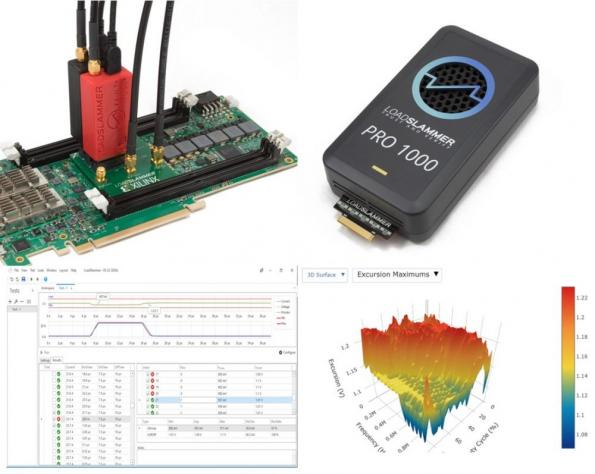 Standardized testing for PowerStampAlliance DC-DC converters