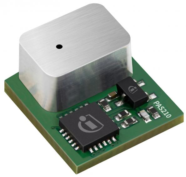 CO2 sensor aims at indoor Covid-19 detection